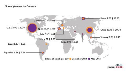 Data_Breach_Global_Statistics