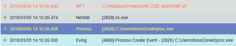 Netcat listener's connection in a timeline, alongside process execution evidence - Illusive Labs Blo.png
