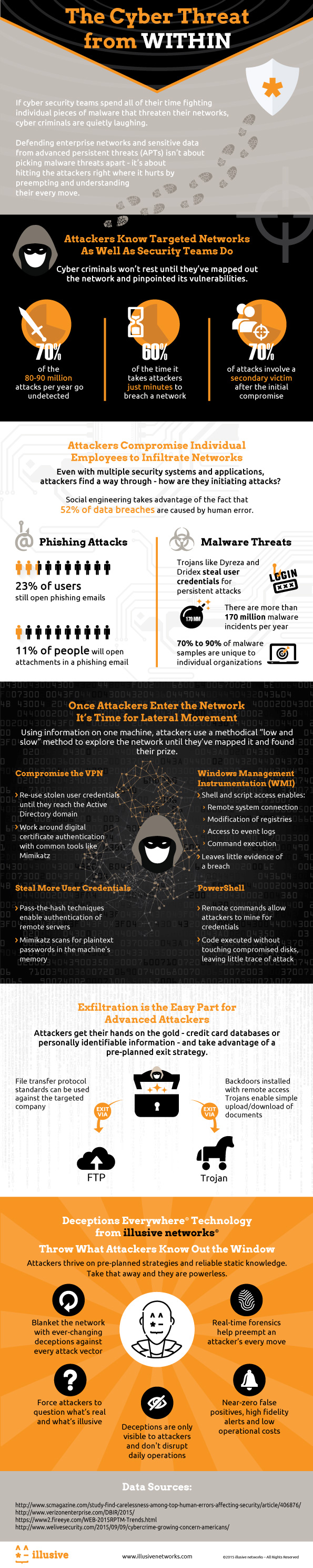 Cyber_Threat_infographic