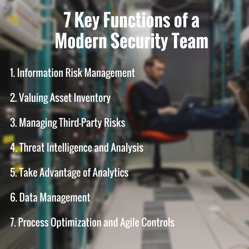 7 Key Roles & Responsibilities on a Cyber Security Team